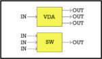 Video Switching & Distribution Products